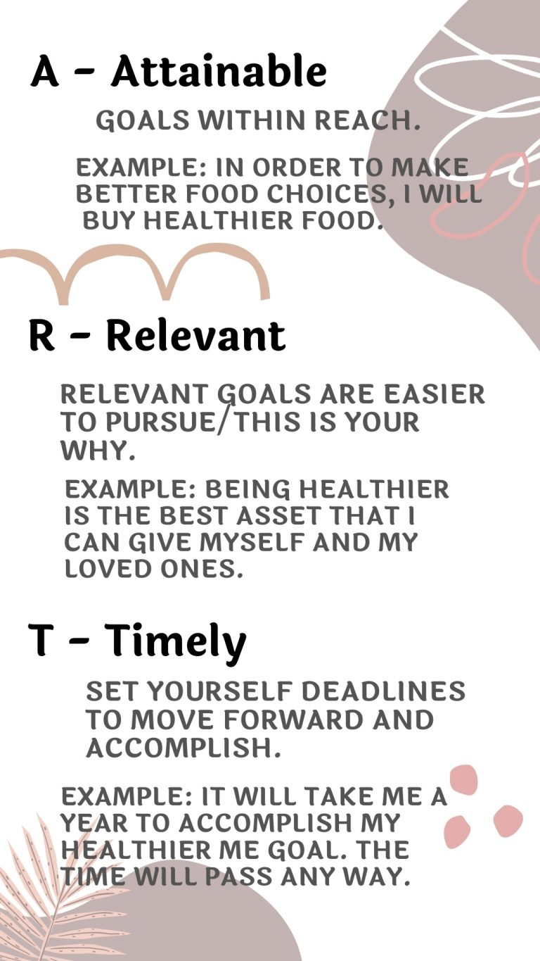SMART goals with examples